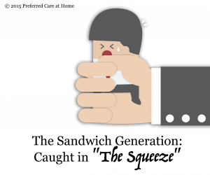 sandwich-generation_blog