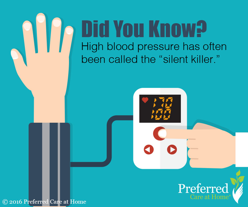 High Blood Pressure: Avoid These Four Complications