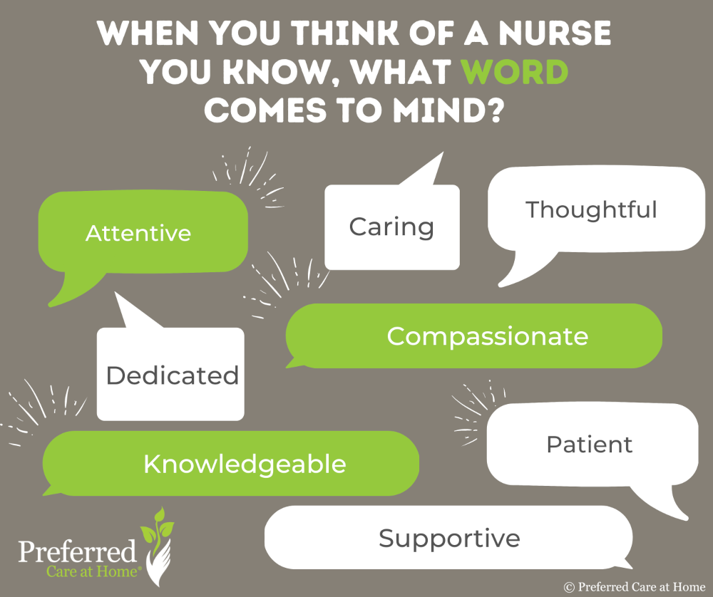 Celebrate the Nurse in Your Life